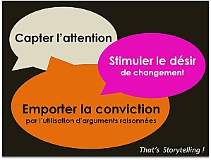 Storytelling-Slide-at-Work