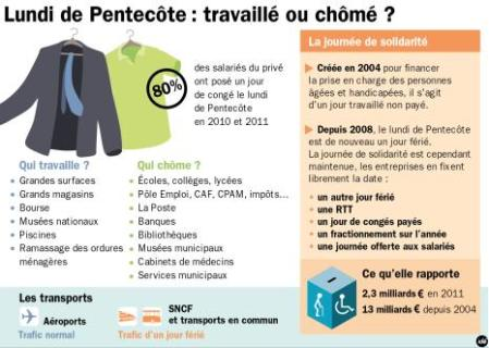 7748603427_le-lundi-de-la-pentecote