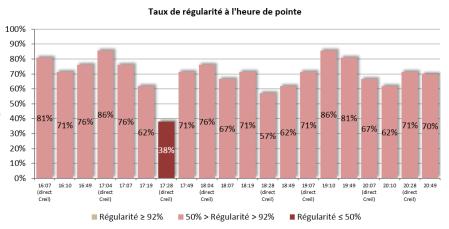 Reg train soir 2013-12